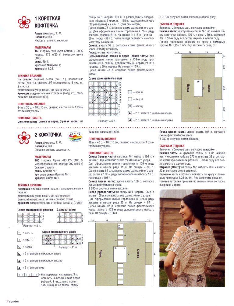 вязание, вязание жакеты кардиганы, вязание схемы модели для женщин, вязаные топы