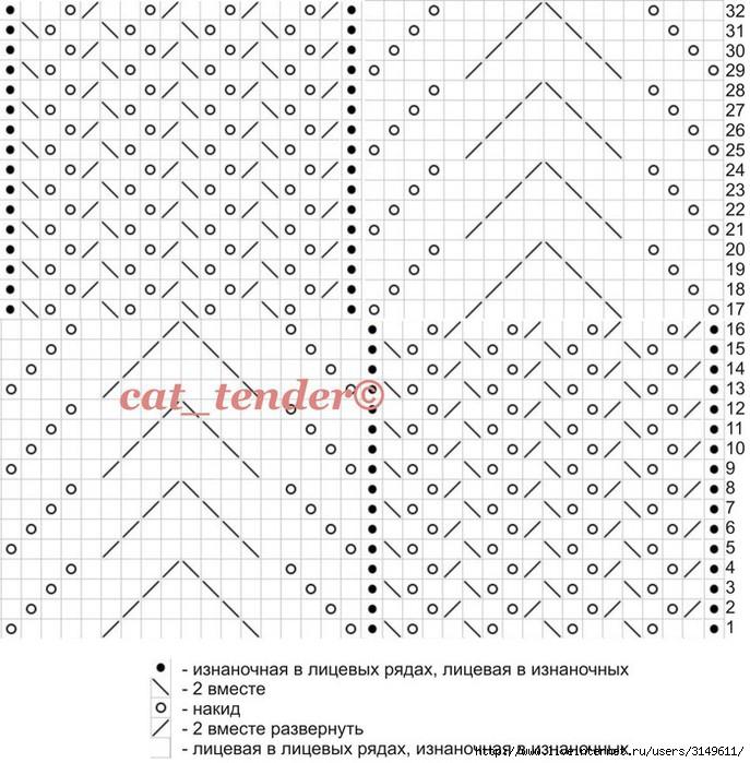 вязание, вязание спицами узоры и схемы, идеи для вязания