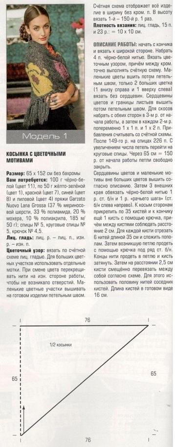 vyazanaya-shal-kosynka-s-cvetochnym-uzorom (1)