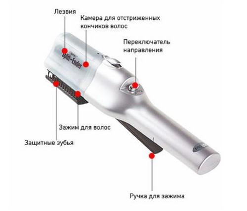 shelkovye-volosy-s-rascheskoj-split-ender (2)