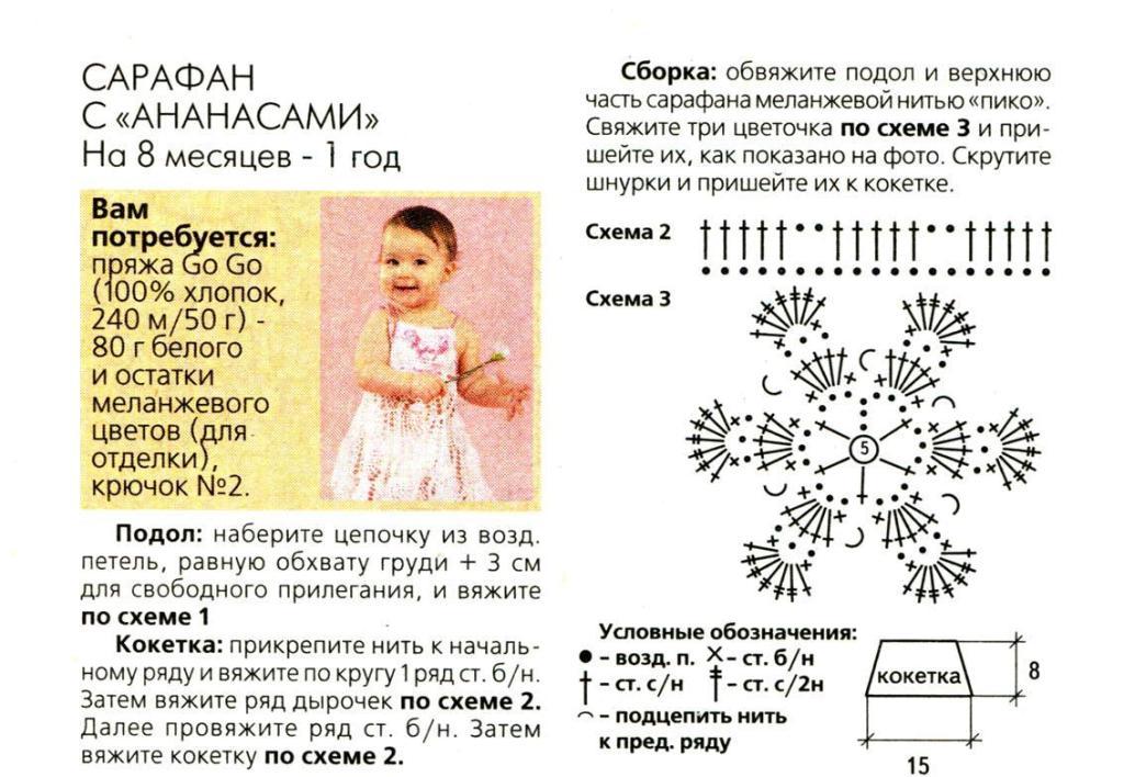 Схемы вязания крючком платья для девочки один год 914