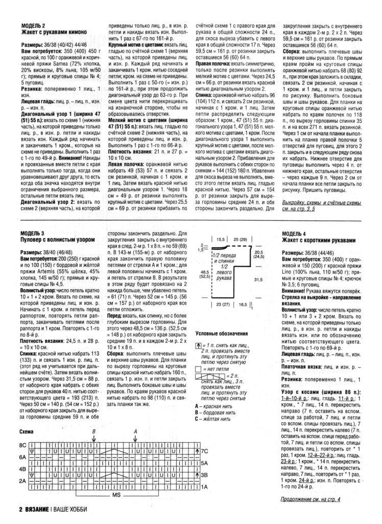 Модели вязания из журнала вязание наше хобб 70