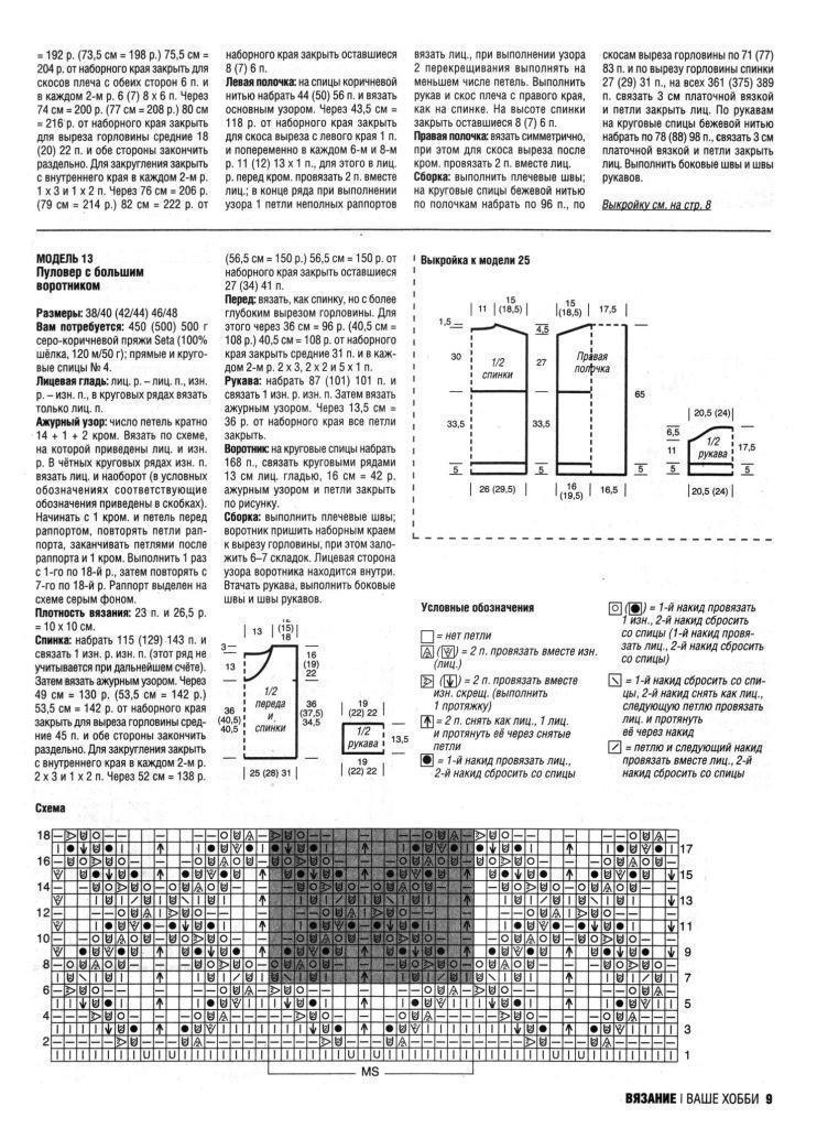 Модели вязания из журнала вязание наше хобб 64