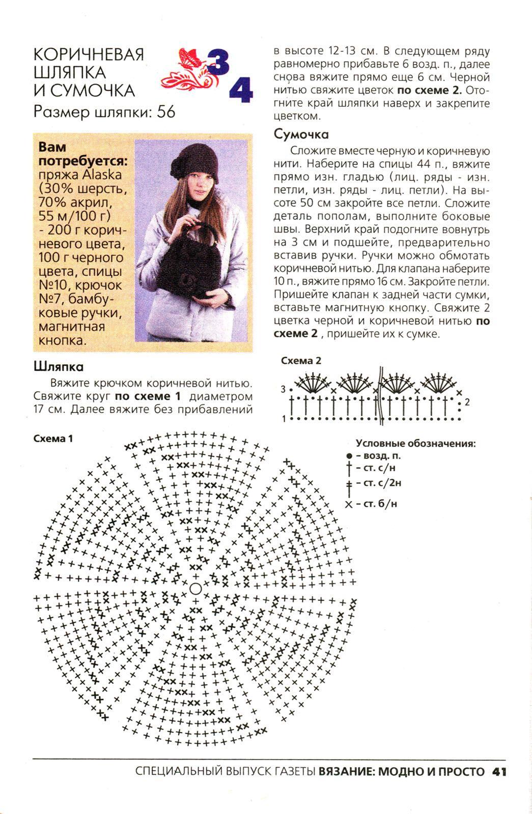 Схема вязания берета спицами от макушки