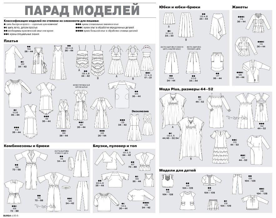 Технические рисунки журнал Бурда апрель 4 2015